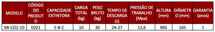 mifire-extintor-10kg