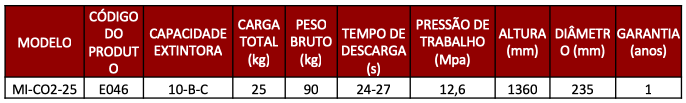 mifire-extintor-25kg
