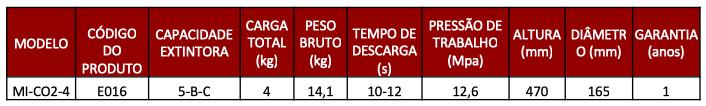 mifire-extintor-4kg