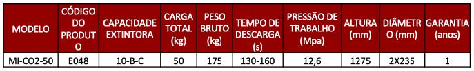 mifire-extintor-50kg