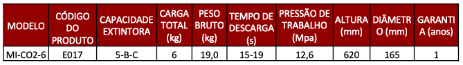 mifire-extintor-6kg
